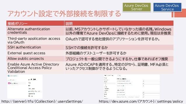 アカウント設定で外部接続を制限する 接続ポリシー 説明 Alternate authentication credentials 以前、MSアカウントしかサポートしていなかった頃の名残。Windows 以外の環境でAzure DevOpsに接続...