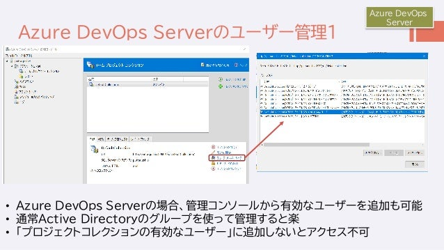 Azure DevOps Serverのユーザー管理1 Azure DevOps Server • Azure DevOps Serverの場合、管理コンソールから有効なユーザーを追加も可能 • 通常Active Directoryのグループを...