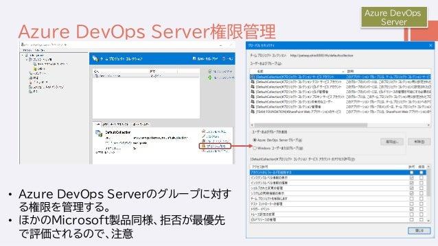 Azure DevOps Server権限管理 Azure DevOps Server • Azure DevOps Serverのグループに対す る権限を管理する。 • ほかのMicrosoft製品同様、拒否が最優先 で評価されるので、注意
