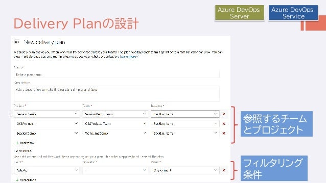 Delivery Planの設計 Azure DevOps Service Azure DevOps Server 参照するチーム とプロジェクト フィルタリング 条件
