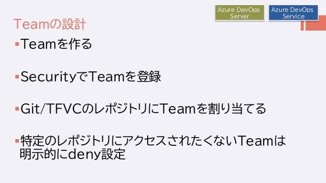 Teamの設計 Teamを作る SecurityでTeamを登録 Git/TFVCのレポジトリにTeamを割り当てる 特定のレポジトリにアクセスされたくないTeamは 明示的にdeny設定 Azure DevOps Service Az...