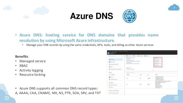 Azure DNS Privé