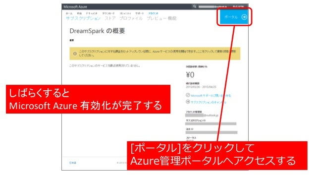 しばらくすると Microsoft Azure 有効化が完了する [ポータル]をクリックして Azure管理ポータルへアクセスする