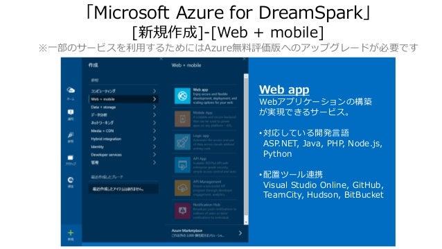 「Microsoft Azure for DreamSpark」 [新規作成]-[Web + mobile] ※一部のサービスを利用するためにはAzure無料評価版へのアップグレードが必要です Web app Webアプリケーションの構築 が実...