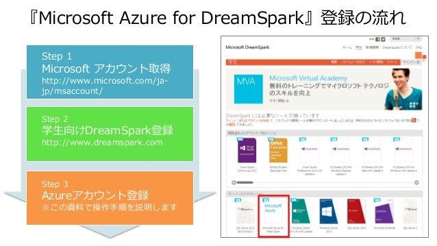 『Microsoft Azure for DreamSpark』登録の流れ Step 3 Azureアカウント登録 ※この資料で操作手順を説明します Step 2 学生向けDreamSpark登録 http://www.dreamspark.c...
