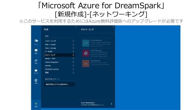 「Microsoft Azure for DreamSpark」 [新規作成]-[ネットワーキング] ※このサービスを利用するためにはAzure無料評価版へのアップグレードが必要です