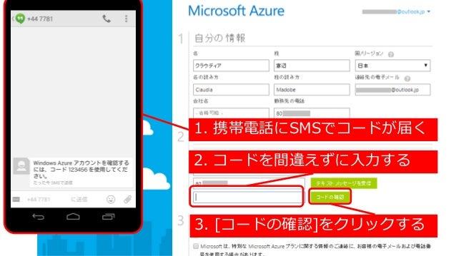 2. コードを間違えずに入力する 3. [コードの確認]をクリックする 1. 携帯電話にSMSでコードが届く