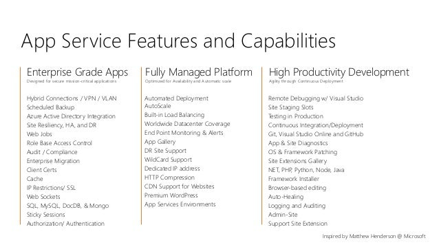 App Service Features and Capabilities Enterprise Grade Apps Designed for secure mission-critical applications Fully Manage...