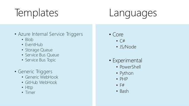 Templates • Azure Internal Service Triggers • Blob • EventHub • Storage Queue • Service Bus Queue • Service Bus Topic • Ge...