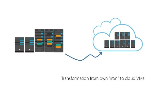 """Transformation from own """"iron"""" to cloud VMs"""