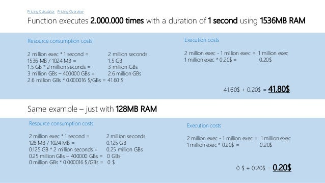 Function executes 2.000.000 times with a duration of 1 second using 1536MB RAM Resource consumption costs 2 million exec *...