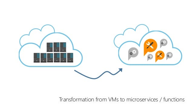 Transformation from VMs to microservices / functions