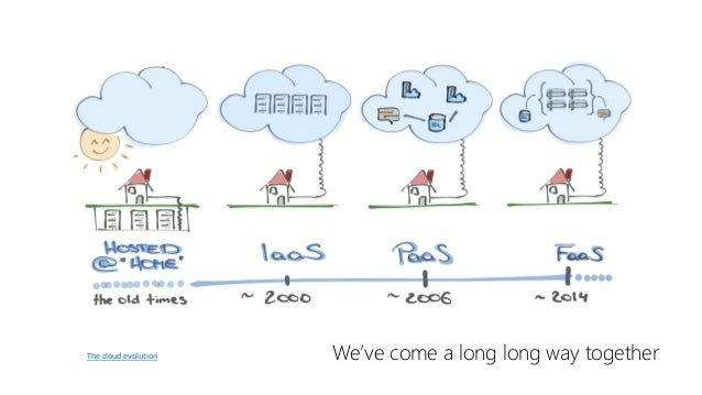 We've come a long long way togetherThecloudevolution