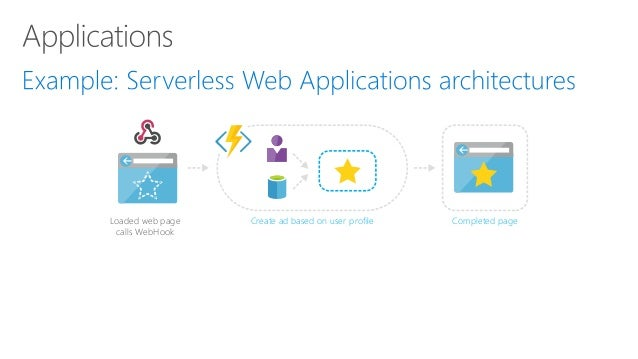 https://github.com/Azure/Azure-Functions Azure WebJobs SDK script Azure WebJobs SDK Azure WebJobs SDK extensions Azure Fun...
