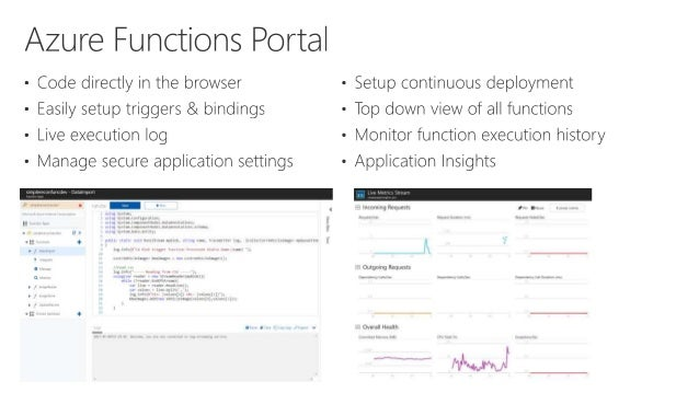 Going Serverless with Azure Functions