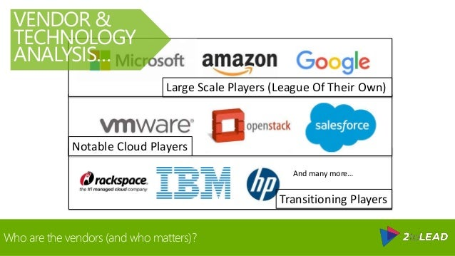 Microsoft Azure And The Competitive Cloud Industry Collab365 – Microsoft Competitive Analysis