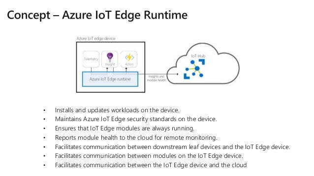 Azure IoT Edge: a breakthrough platform and service running