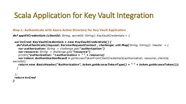 Azure Key Vault Integration in Scala