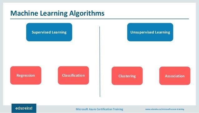 Azure Machine Learning Tutorial   Azure Tutorial   Azure Training   E…