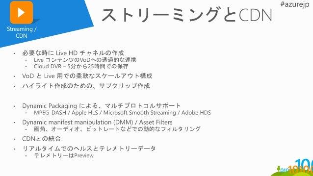撮影 編集 配信 エン コード Azure Media Services アップ ロード Blob Storage Azure Media Player