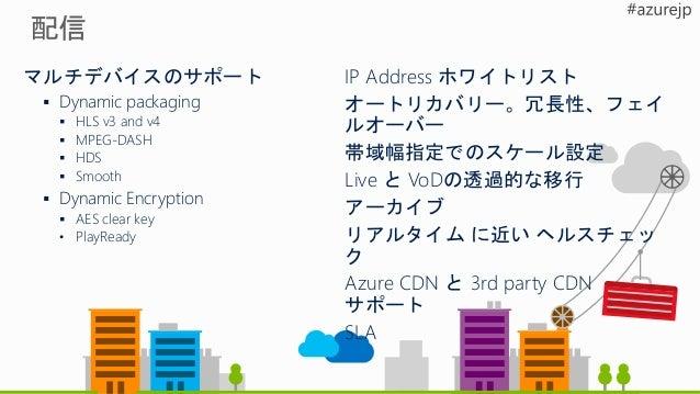 Azure Media Content Protection セキュアアップロード ストレージ暗号化 Dynamic Encryption AES-128 Clear Key Microsoft PlayReady Common Encrypt...