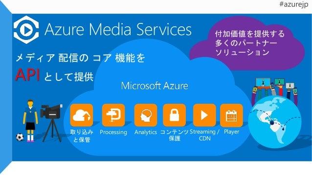 付加価値を提供する 多くのパートナー ソリューション Streaming CDN コンテンツ 保護 Encode / Media Analytics 取り込み メディア 配信の コア 機能を API として提供 Azure Media Serv...