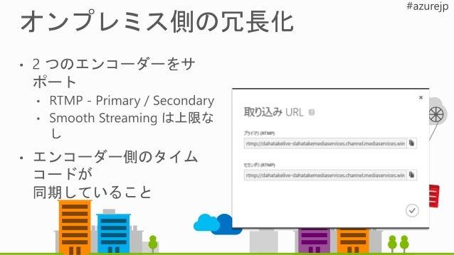 開始位置 終了位置 トランスコー ド、Manifest編 集、EDL処理な ど https://azure.microsoft.com/en-us/blog/video-editor-plugin/ Azure Media Services