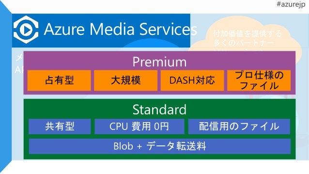Standards and Guidelines Cloud & Application Security Guidelines Content Protection Standard Cloud Controls Matrix v3.0.1 ...