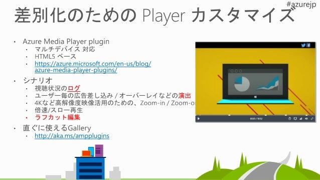  初めての Azure Media Services を 使った動画配信 [MVA]  http://www.microsoftvirtualacademy.com/training-courses/ams-basics  Azure M...