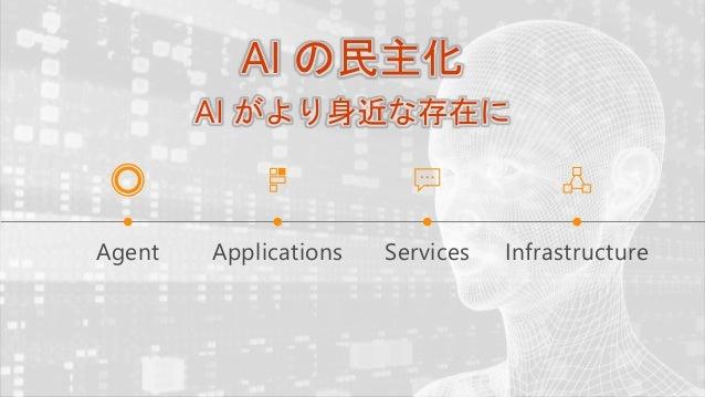 Azure Media Services 大全