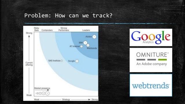 Web Analytics Companies