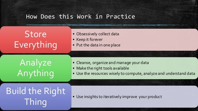 How Does this Work in Practice • Obsessively collect data • Keep it forever • Put the data in one place Store Everything •...