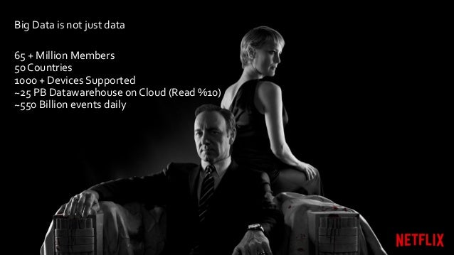 Big Data isn't meaningful Big Data is not just data 65 + Million Members 50 Countries 1000 + Devices Supported ~25 PB Data...