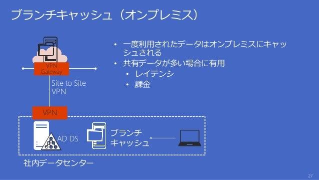VPN Site to Site VPN VPN Gateway https VIPを使用してアクセス