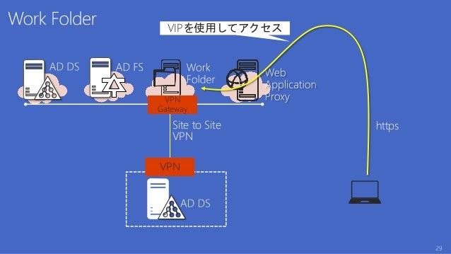 コンピューティング インスタンス名 仮想 コア RAM 基本インスタンス 標準インスタンス 接続可 能なディ スク(時間あたりの料金) (時間あたりの料金) XS (A0) 共有 768 MB ¥1.84(約 ¥1,366/月) ¥2.71(約...
