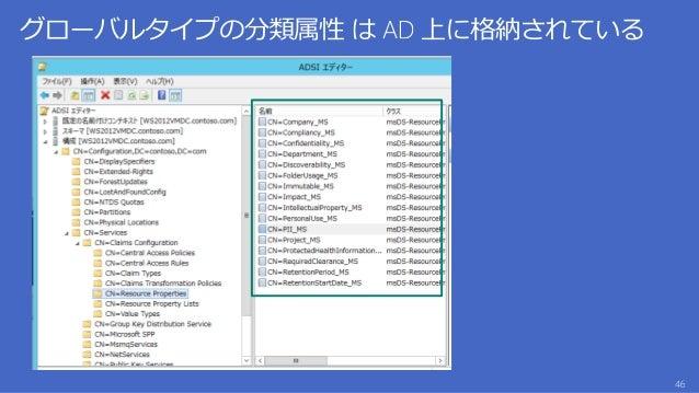 チャンクストア 重複除去のアーキテクチャ File1 Metadata ファイル名 属性… Data A B C M N File2 Metadata Data A B C X Y Deduplicate Filter File1 Metada...