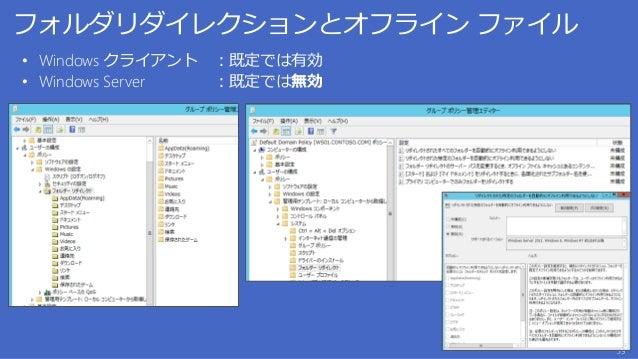 詳細は別紙 「ファイルサーバーをクラウドに! File Server on Microsoft Azure 導入ガイ ド 初級編」を参照してください。