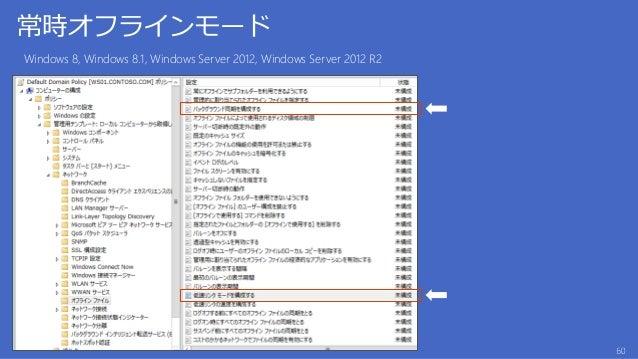 Start File Server • ドメイン外の個人デバイス • 社外からの利用 • ファイル同期型、オフラインファイル対応、自動書き戻し • 対応デバイス • Windows 8.1 / Windows RT 8.1 • Windows ...