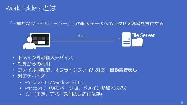 http://technet.microsoft.com/ja-jp/windowsserver/jj649374