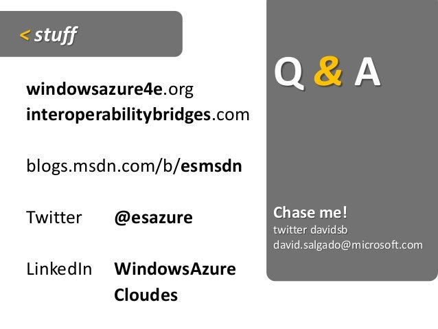 Cloud Computing with PHP and Azure