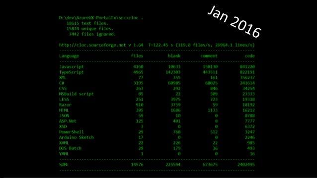 PERFORMANCE TIP #7 CACHE JAVASCRIPT AND CSS ON CLIENT-SIDE ETag Cache-Control unique URLs