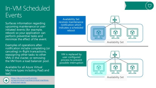 Best pratices reliability & scalability on Azure