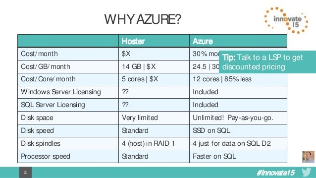 Scsm Azure A Match Made In The Cloud