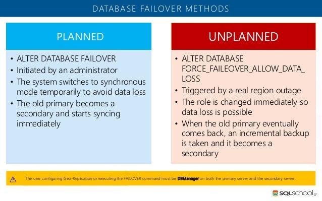 Azure SQL Database for the SQL Server DBA - Azure Bootcamp