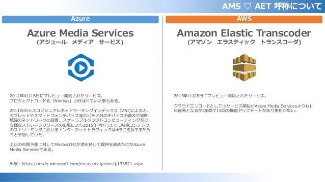 Azure vs aws比較 エンコード ace用 Slide 3