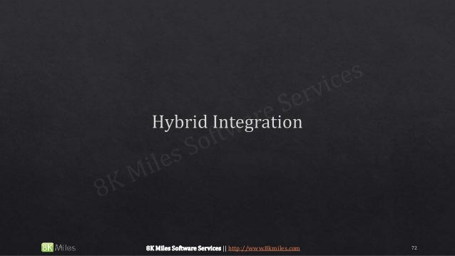 728K Miles Software Services || http://www.8kmiles.com