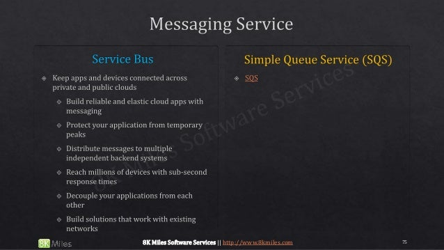 758K Miles Software Services || http://www.8kmiles.com