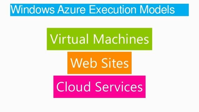 Windows Azure Webs Sites Slide 3