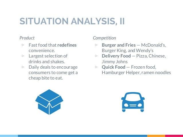 Situation Analysis Fast Food