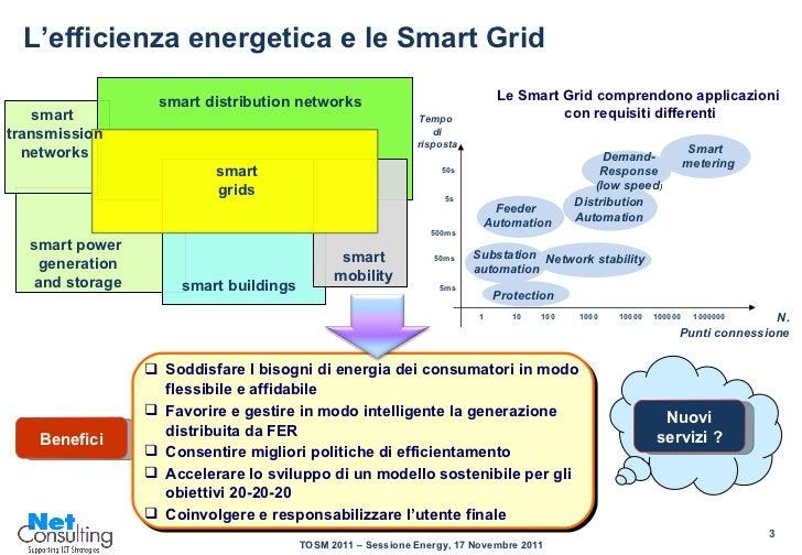 Azzano   power point energy Slide 3